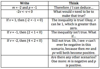 Manhattan Prep GMAT Blog - The 4 Math Strategies Everyone Must Master, Part 1 by Stacey Koprince