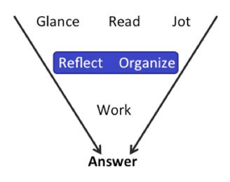 reflect-organize